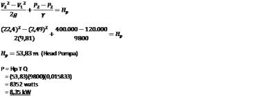 Menghitung Daya Pompa Yang Dibutuhkan Sistem Pompa Sederhana Taufiqur Rokhman