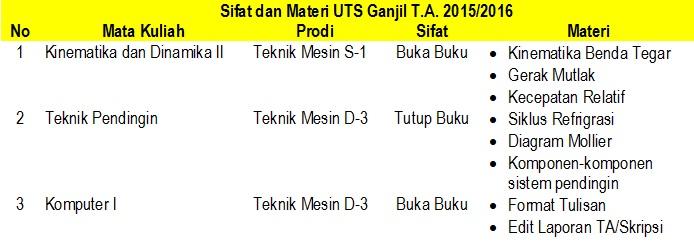 Sifat UTS ganjil 2015-2016